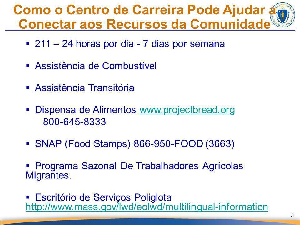 Como o Centro de Carreira Pode Ajudar a Conectar aos Recursos da Comunidade  211 – 24 horas por dia - 7 dias por semana  Assistência de Combustível  Assistência Transitória  Dispensa de Alimentos www.projectbread.orgwww.projectbread.org 800-645-8333  SNAP (Food Stamps) 866-950-FOOD (3663)  Programa Sazonal De Trabalhadores Agrícolas Migrantes.
