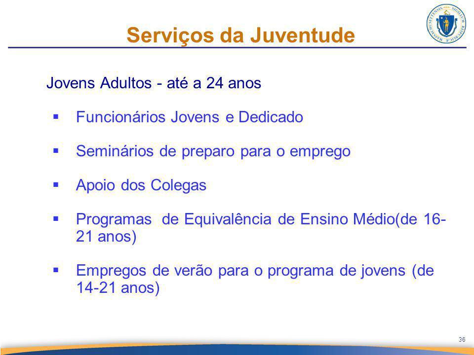 Jovens Adultos - até a 24 anos  Funcionários Jovens e Dedicado  Seminários de preparo para o emprego  Apoio dos Colegas  Programas de Equivalência de Ensino Médio(de 16- 21 anos)  Empregos de verão para o programa de jovens (de 14-21 anos) Serviços da Juventude 36