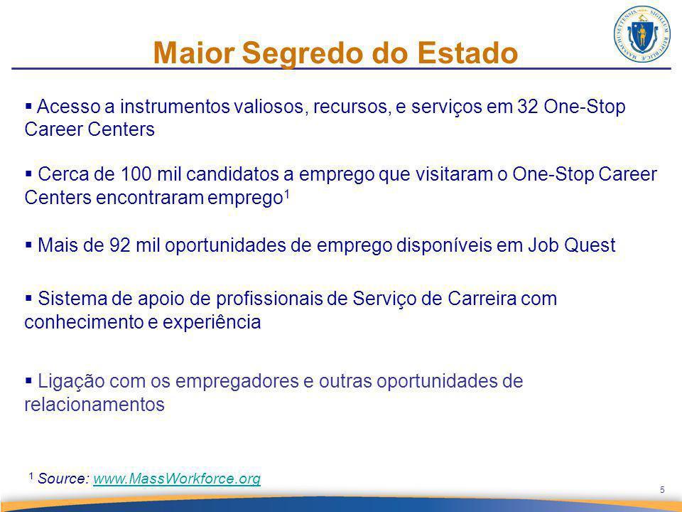 Maior Segredo do Estado  Acesso a instrumentos valiosos, recursos, e serviços em 32 One-Stop Career Centers  Cerca de 100 mil candidatos a emprego q