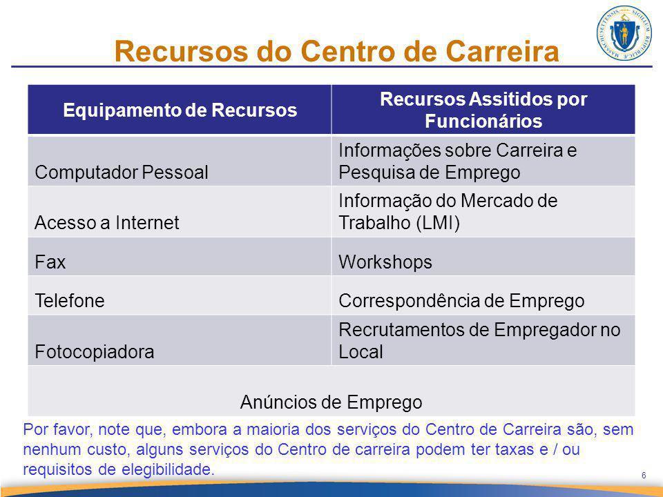 Where you are today 7 Você Está Aqui Avaliação Informação do Mercado de Trabalho(LMI) Currículo e Carta de Apresentação Pesquisa de Emprego Candidate-se a Empregos Entrevista Avaliação das Necessidades Individuais Interesses Conhecimento, Capacidades e Habilidades Valores ou não-negociáveis Como o Centro de Carreira pode Ajudar com sua Pesquisa de Emprego Emprego
