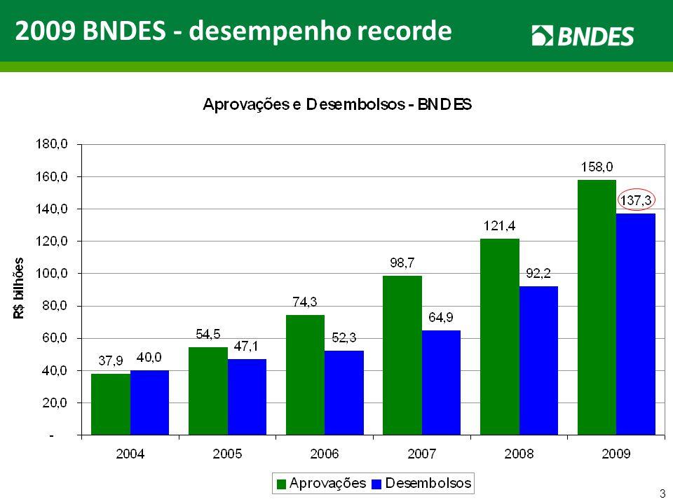 3 2009 BNDES - desempenho recorde