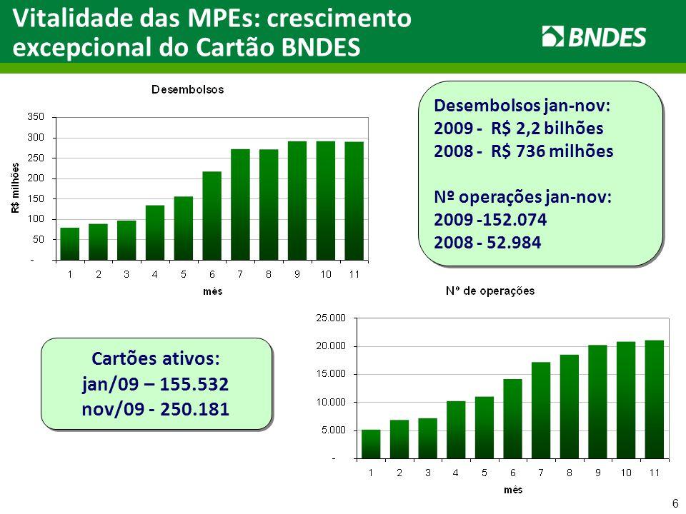 7 Exportações de bens de capital: resposta imediata a estímulos de política PSI: dotação para exportação esgotada ainda no 3 o trimestre