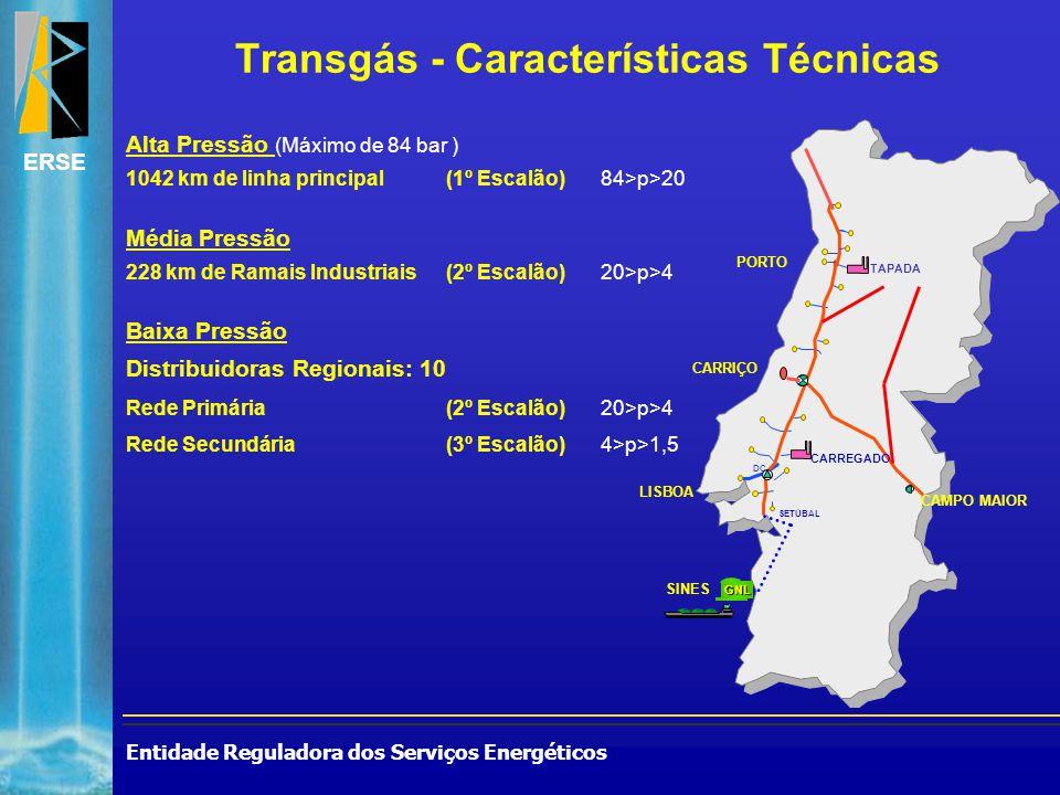 Entidade Reguladora dos Serviços Energéticos ERSE Transgás - Características Técnicas Alta Pressão (Máximo de 84 bar ) 1042 km de linha principal (1º Escalão)84>p>20 Média Pressão 228 km de Ramais Industriais(2º Escalão)20>p>4 Baixa Pressão Distribuidoras Regionais: 10 Rede Primária(2º Escalão)20>p>4 Rede Secundária(3º Escalão)4>p>1,5 SETÚBAL LISBOA TAPADA CARREGADO PORTO DC GNL SINES CARRIÇO CAMPO MAIOR