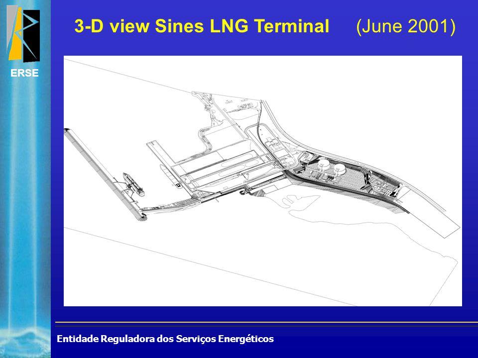 Entidade Reguladora dos Serviços Energéticos ERSE 3-D view Sines LNG Terminal (June 2001)