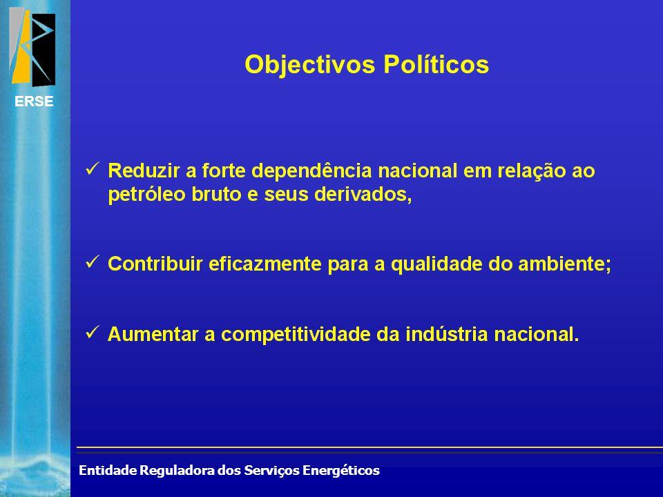 Entidade Reguladora dos Serviços Energéticos ERSE Objectivos Políticos