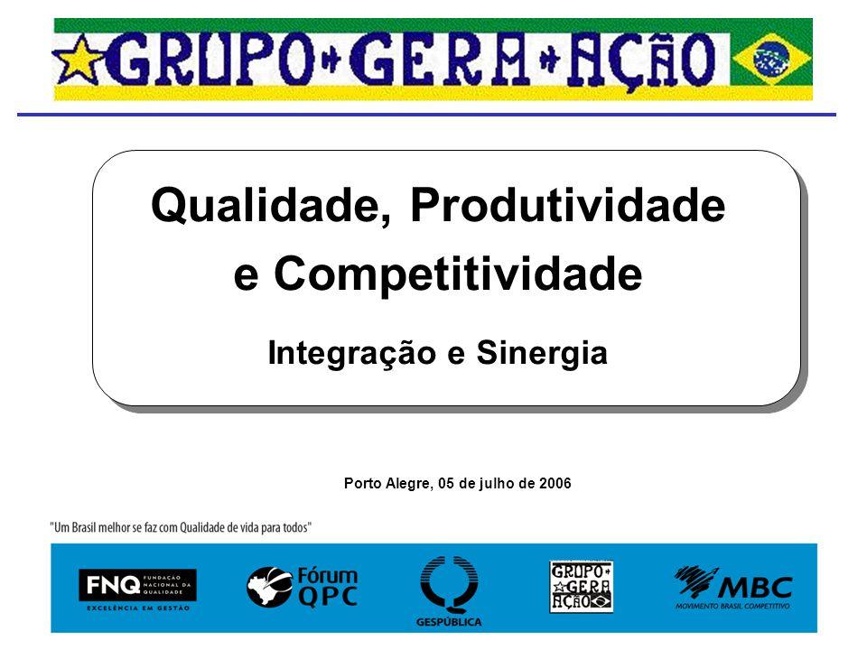 Porto Alegre, 05 de julho de 2006 Qualidade, Produtividade e Competitividade Integração e Sinergia