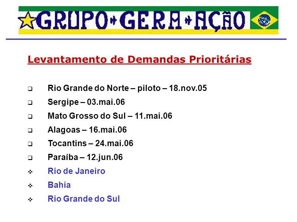 Levantamento de Demandas Prioritárias  Rio Grande do Norte – piloto – 18.nov.05  Sergipe – 03.mai.06  Mato Grosso do Sul – 11.mai.06  Alagoas – 16