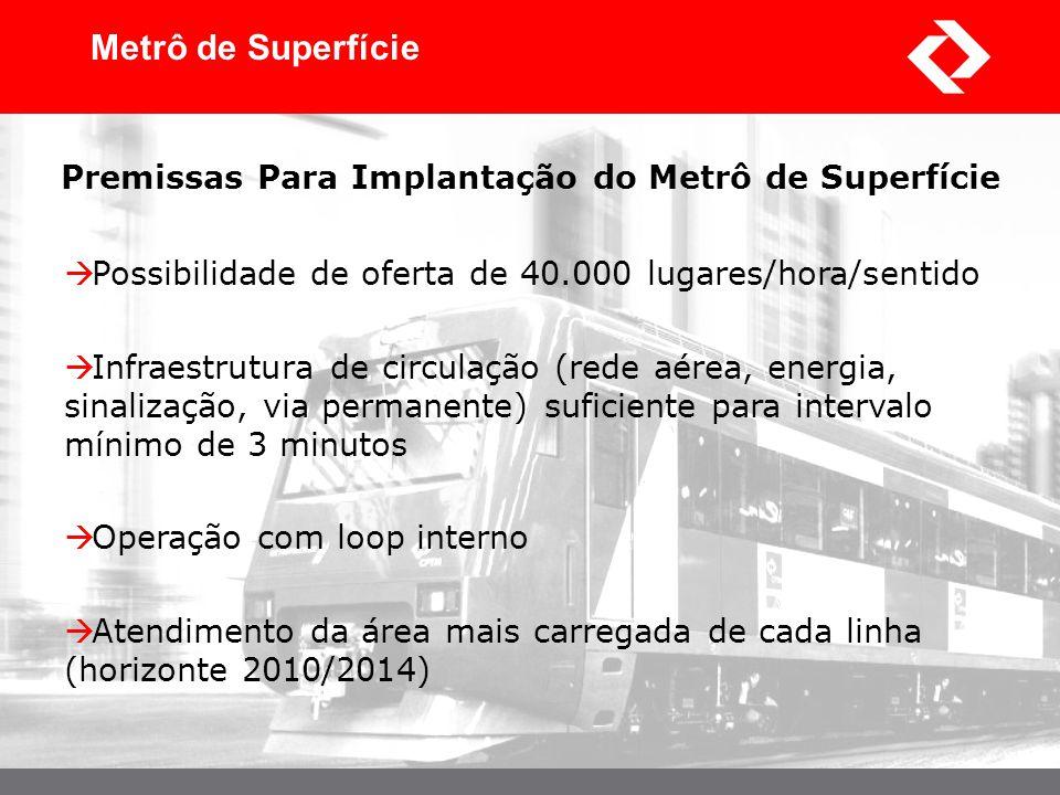 Metrô de Superfície Premissas Para Implantação do Metrô de Superfície  Possibilidade de oferta de 40.000 lugares/hora/sentido  Infraestrutura de cir