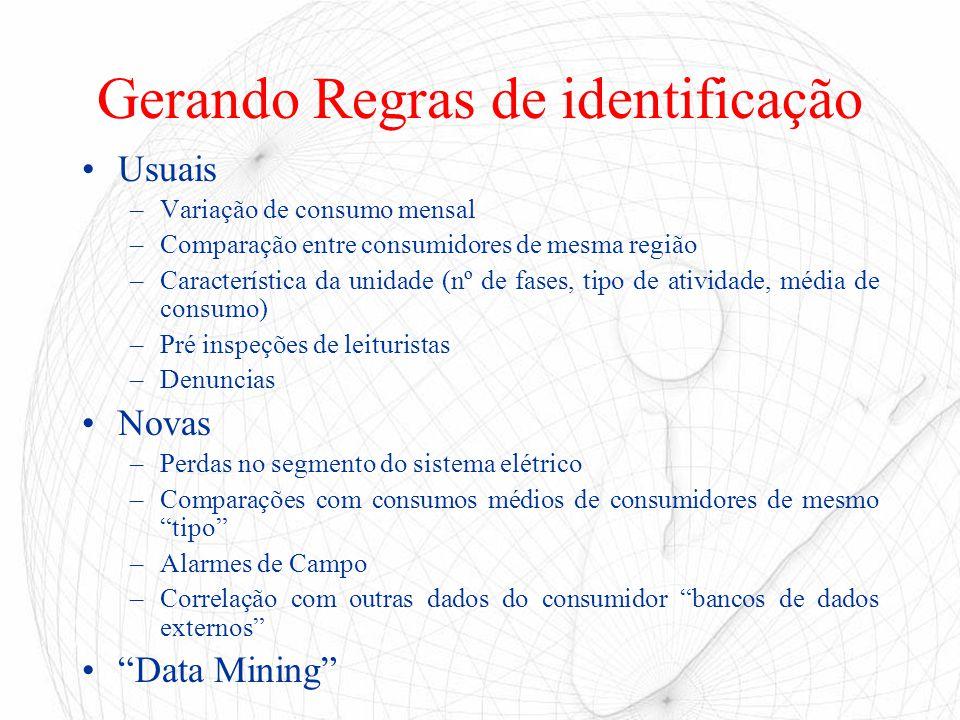 Gerando Regras de identificação Usuais –Variação de consumo mensal –Comparação entre consumidores de mesma região –Característica da unidade (nº de fa