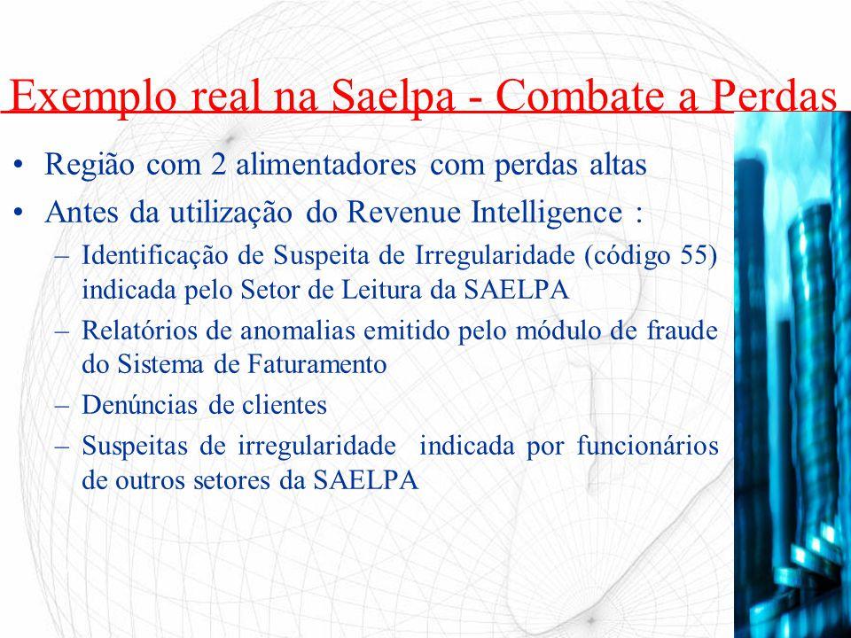 Exemplo real na Saelpa - Combate a Perdas Região com 2 alimentadores com perdas altas Antes da utilização do Revenue Intelligence : –Identificação de