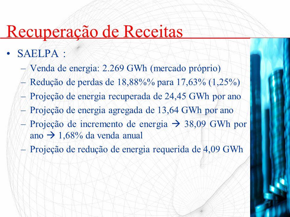Recuperação de Receitas SAELPA : –Venda de energia: 2.269 GWh (mercado próprio) –Redução de perdas de 18,88% para 17,63% (1,25%) –Projeção de energia