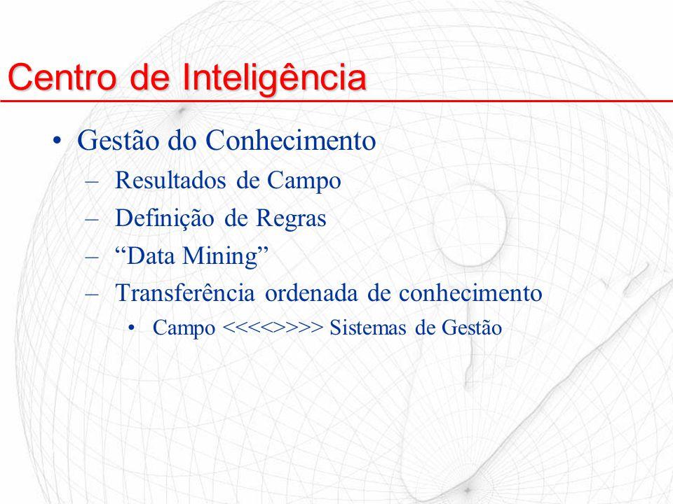 """Centro de Inteligência Gestão do Conhecimento –Resultados de Campo –Definição de Regras –""""Data Mining"""" –Transferência ordenada de conhecimento Campo >"""