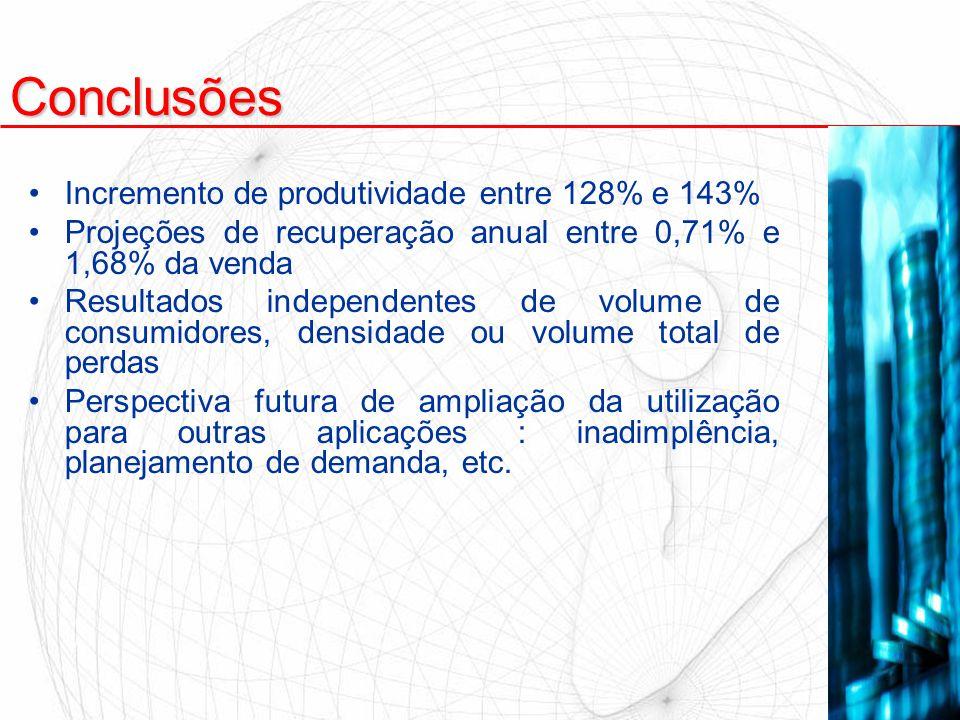 Conclusões Incremento de produtividade entre 128% e 143% Projeções de recuperação anual entre 0,71% e 1,68% da venda Resultados independentes de volum