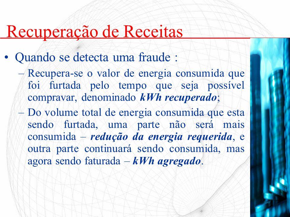Recuperação de Receitas Quando se detecta uma fraude : –Recupera-se o valor de energia consumida que foi furtada pelo tempo que seja possível comprava