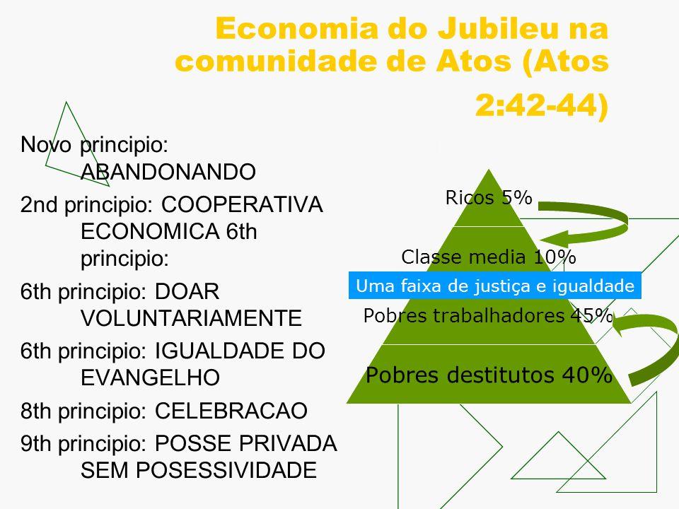Economia do Jubileu na comunidade de Atos (Atos 2:42-44) Novo principio: ABANDONANDO 2nd principio: COOPERATIVA ECONOMICA 6th principio: 6th principio: DOAR VOLUNTARIAMENTE 6th principio: IGUALDADE DO EVANGELHO 8th principio: CELEBRACAO 9th principio: POSSE PRIVADA SEM POSESSIVIDADE Ricos 5% Classe media 10% Pobres trabalhadores 45% Pobres destitutos 40% AN EQUALIZING GOSPEL Uma faixa de justiça e igualdade