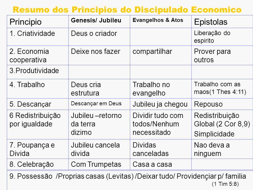 Resumo dos Principios do Discipulado Economico Principio Genesis/ Jubileu Evangelhos & Atos Epistolas 1.
