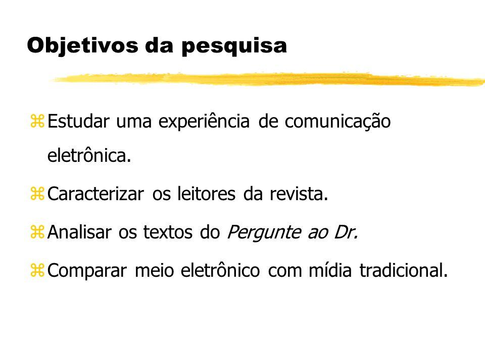 Objetivos da pesquisa zEstudar uma experiência de comunicação eletrônica. zCaracterizar os leitores da revista. zAnalisar os textos do Pergunte ao Dr.