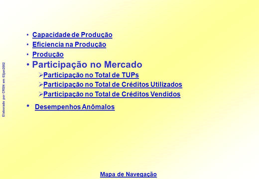Mapa de Navegação Elaborado por CRSN em 03jan2002 Capacidade de ProduçãoCapacidade de Produção Eficiencia na ProduçãoEficiencia na Produção ProduçãoProdução Participação no Mercado  Participação no Total de TUPsParticipação no Total de TUPs  Participação no Total de Créditos UtilizadosParticipação no Total de Créditos Utilizados  Participação no Total de Créditos VendidosParticipação no Total de Créditos Vendidos Desempenhos Anômalos Desempenhos Anômalos