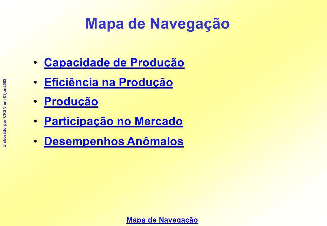 Mapa de Navegação Elaborado por CRSN em 03jan2002 Capacidade de ProduçãoCapacidade de Produção Eficiência na ProduçãoEficiência na Produção ProduçãoProdução Participação no MercadoParticipação no Mercado Desempenhos AnômalosDesempenhos Anômalos Mapa de Navegação