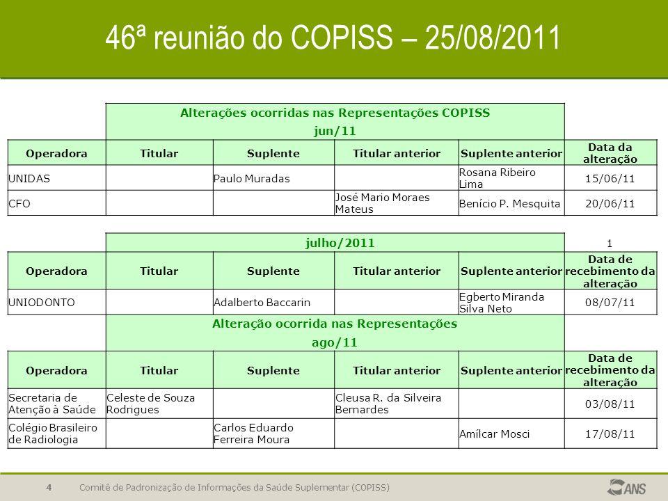 46ª reunião do COPISS – 25/08/2011 Comitê de Padronização de Informações da Saúde Suplementar (COPISS)4 Alterações ocorridas nas Representações COPISS