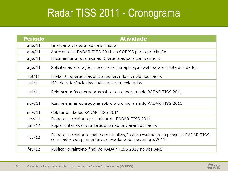 Radar TISS 2011 - Cronograma Comitê de Padronização de Informações da Saúde Suplementar (COPISS)8 PeríodoAtividade ago/11Finalizar a elaboração da pes