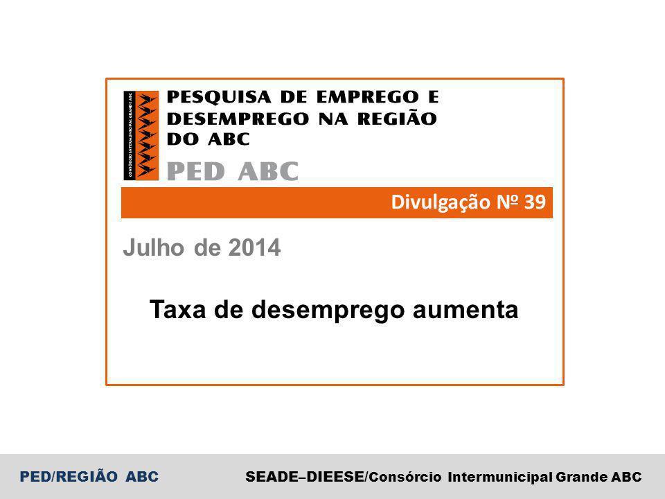 PED/REGIÃO ABCSEADE–DIEESE/ Consórcio Intermunicipal Grande ABC Julho de 2014 Divulgação N o 39 Taxa de desemprego aumenta