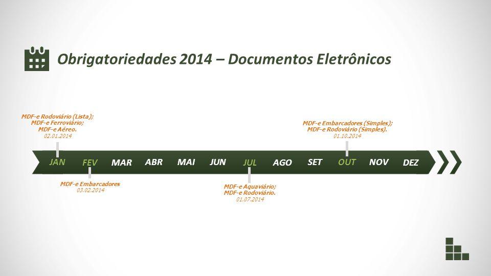 JAN FEVMAR ABRMAIJUN JULAGO SETOUTNOV Obrigatoriedades 2014 – Documentos Eletrônicos DEZ MDF-e Rodoviário (Lista); MDF-e Ferroviário; MDF-e Aéreo.