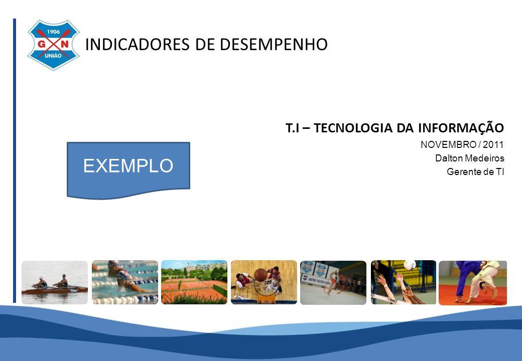 INDICADORES DE DESEMPENHO T.I – TECNOLOGIA DA INFORMAÇÃO NOVEMBRO / 2011 Dalton Medeiros Gerente de TI EXEMPLO