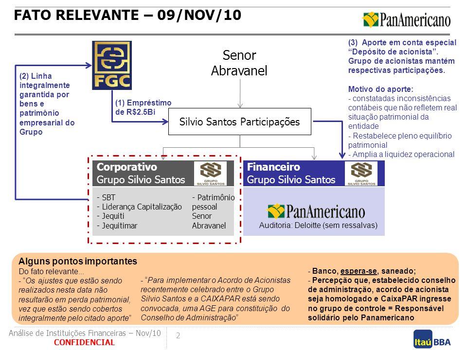2 CONFIDENCIAL Análise de Instituições Financeiras – Nov/10 FATO RELEVANTE – 09/NOV/10 Senor Abravanel Corporativo Grupo Silvio Santos - SBT - Lideran