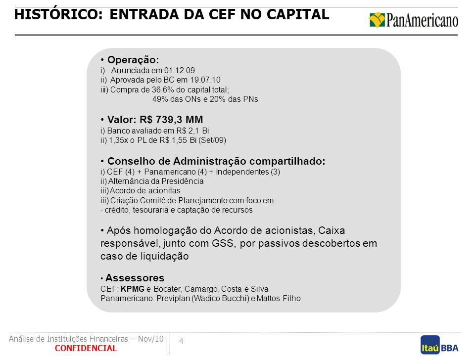 4 CONFIDENCIAL Análise de Instituições Financeiras – Nov/10 Operação: i) Anunciada em 01.12.09 ii) Aprovada pelo BC em 19.07.10 iii) Compra de 36.6% d