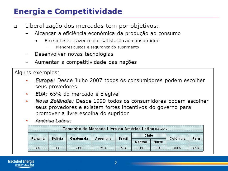 3 Elegibilidade na América Latina Fonte: A&C
