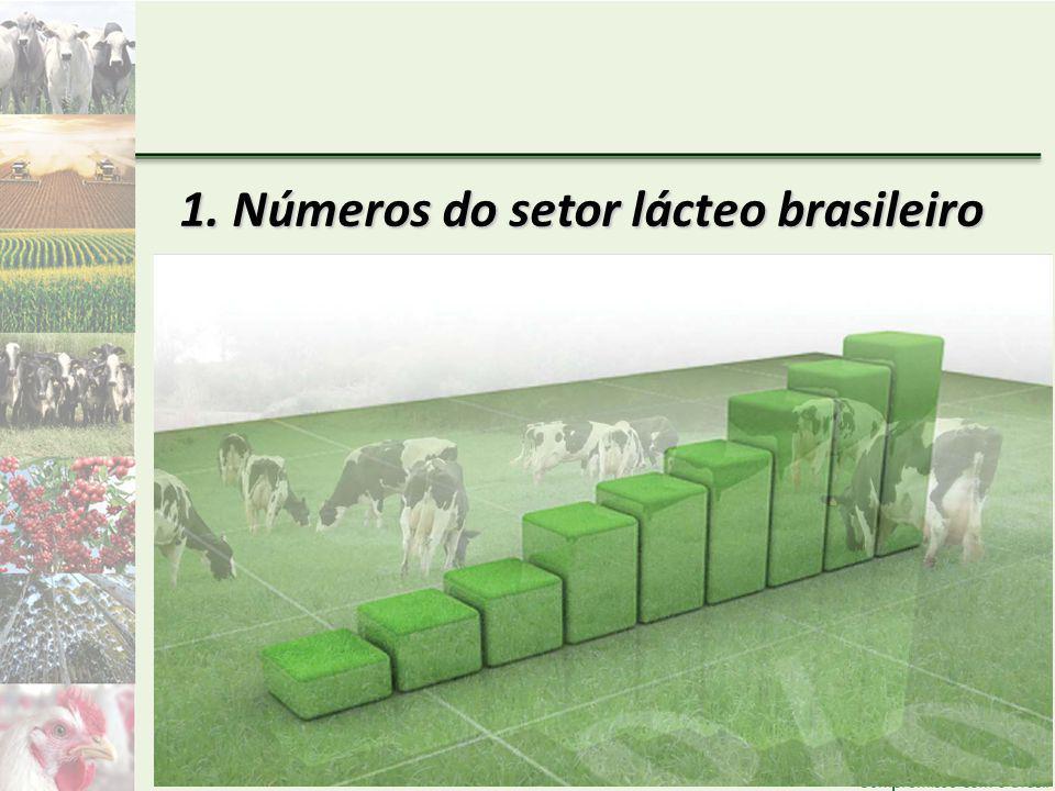 1. Números do setor lácteo brasileiro