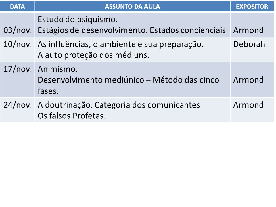 DATAASSUNTO DA AULAEXPOSITOR 03/nov. Estudo do psiquismo.