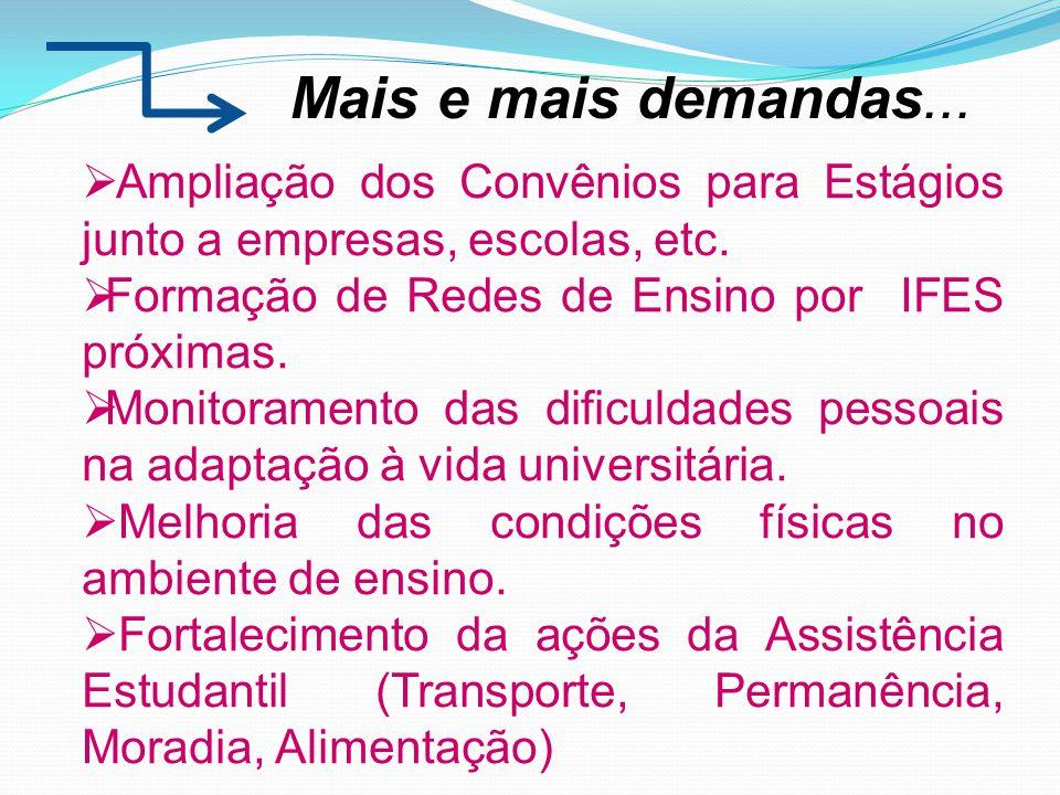  Ampliação dos Convênios para Estágios junto a empresas, escolas, etc.  Formação de Redes de Ensino por IFES próximas.  Monitoramento das dificulda