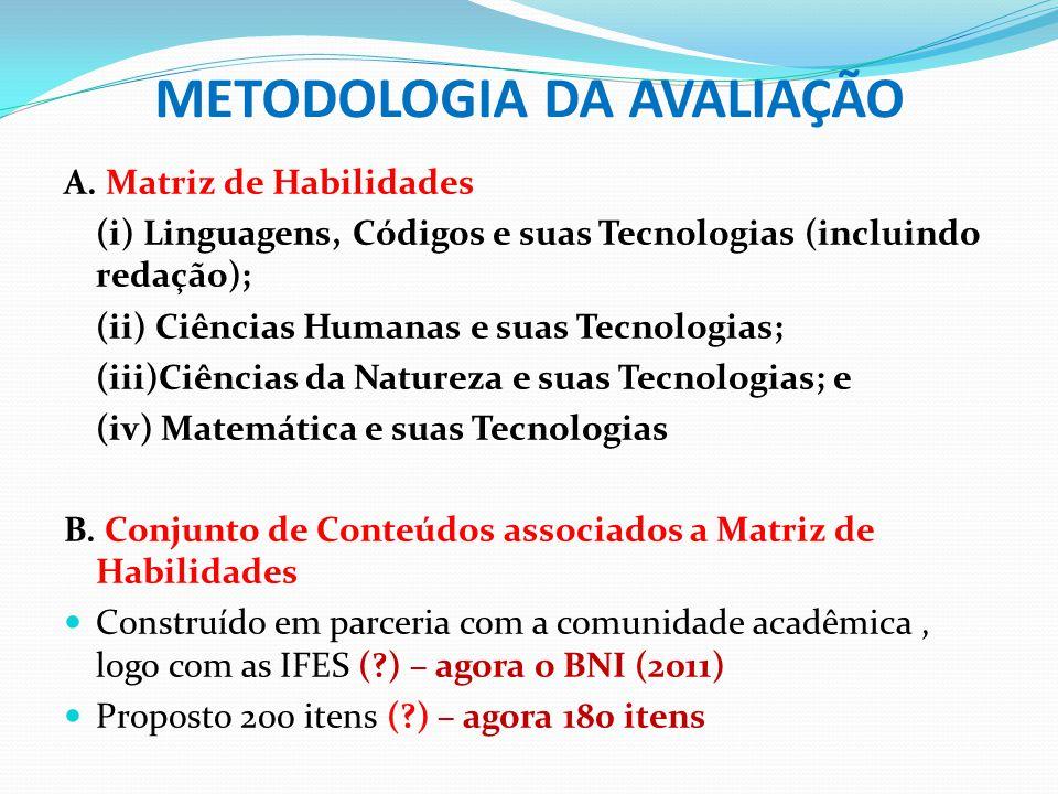 METODOLOGIA DA AVALIAÇÃO A. Matriz de Habilidades (i) Linguagens, Códigos e suas Tecnologias (incluindo redação); (ii) Ciências Humanas e suas Tecnolo