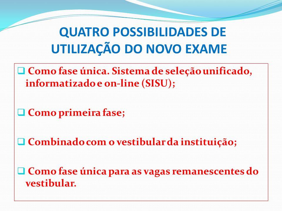  Revisão dos Atos Acadêmicos. Fortalecimento da Flexibilização Curricular.