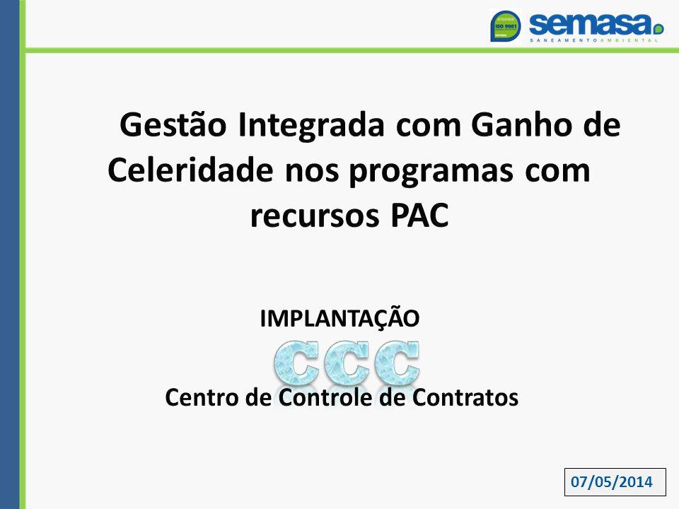 ORGANOGRAMA - DPO CENTRO DE CONTROLE DE CONTRATOS
