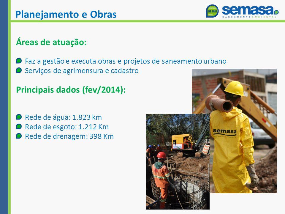 Defesa Civil/Riscos Ambientais Principais atuações: Prevenção de riscos ambientais e domésticos Atendimento emergencial em caso de desastres Plano Ope