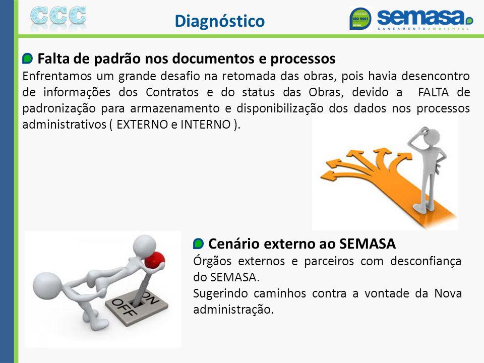 ATPO Assistência Técnica de Programa e Obras DEPARTAMENTO DE PLANEJAMENTO E OBRAS
