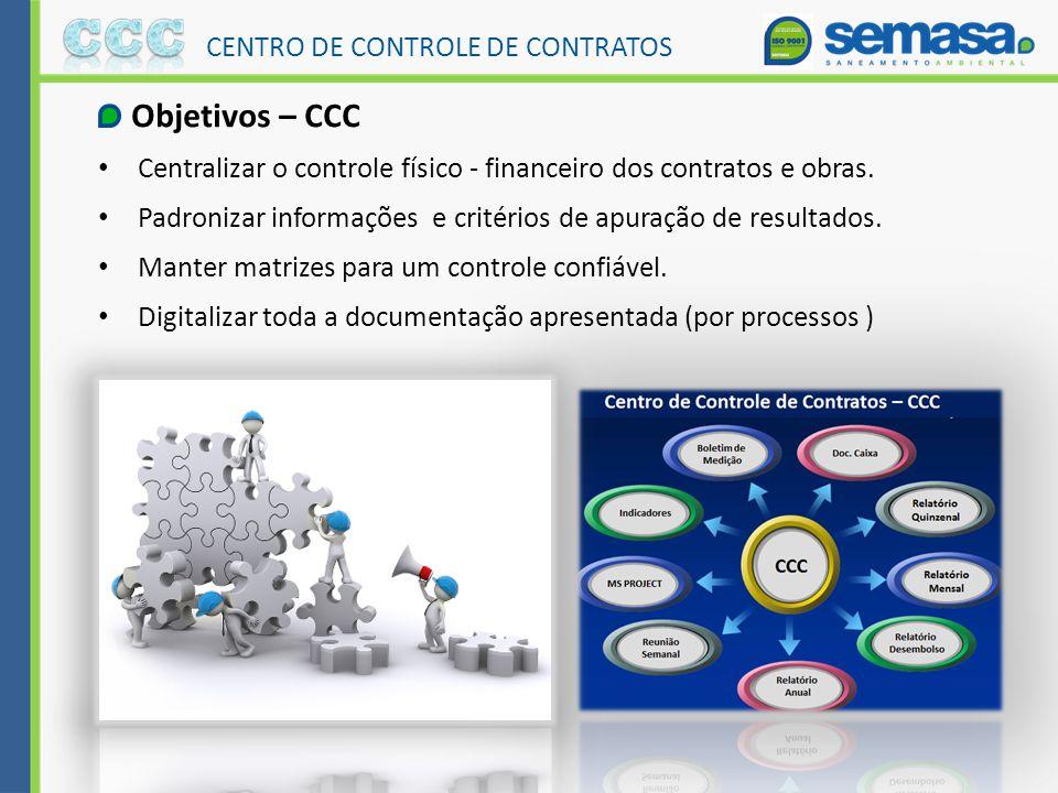 Centro de Controle de Contratos – CCC Conjunto de atividades com informações confiáveis fornecidas através de relatórios, planilhas e cronogramas com