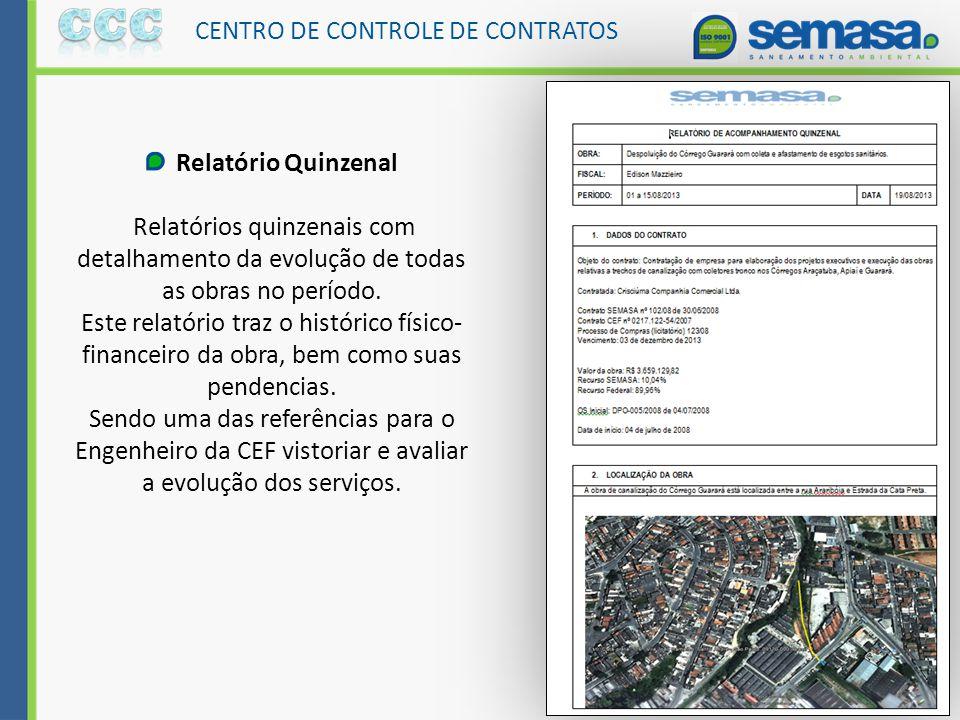 CENTRO DE CONTROLE DE CONTRATOS Exemplo de adequação interna: 1 30 15 30 Protocolo da medição na CEF Deposito de Contra Partida Pagamento da medição 1