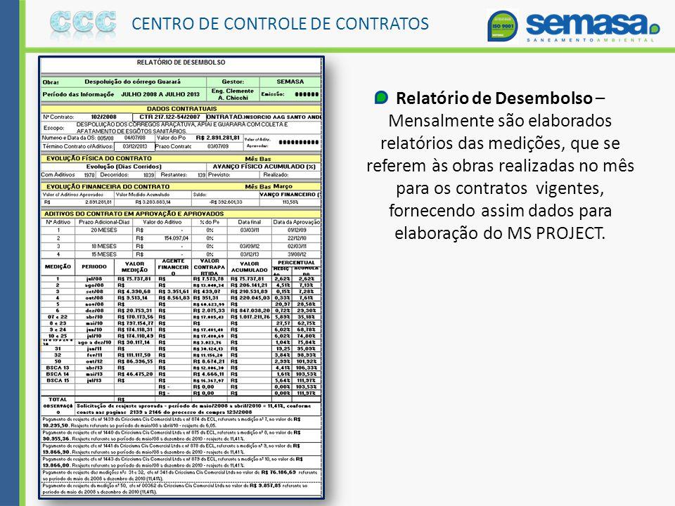 Medição Mensal CENTRO DE CONTROLE DE CONTRATOS -Medição dos Quantitativos, -Resumo do empreendimento- RE; - Memórias de cálculos, -Boletim de Solicita