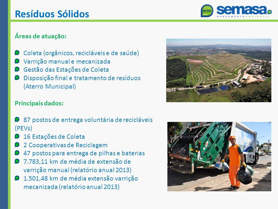 Resíduos Sólidos Áreas de atuação: Coleta (orgânicos, recicláveis e de saúde) Varrição manual e mecanizada Gestão das Estações de Coleta Disposição final e tratamento de resíduos (Aterro Municipal) Principais dados: 87 postos de entrega voluntária de recicláveis (PEVs) 16 Estações de Coleta 2 Cooperativas de Reciclagem 47 postos para entrega de pilhas e baterias 7.783,11 km de média de extensão de varrição manual (relatório anual 2013) 1.501,48 km de média extensão varrição mecanizada (relatório anual 2013)