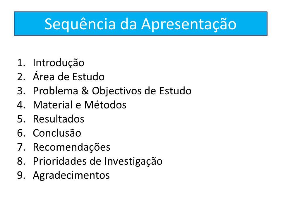 Sequência da Apresentação 1.Introdução 2.Área de Estudo 3.Problema & Objectivos de Estudo 4.Material e Métodos 5.Resultados 6.Conclusão 7.Recomendaçõe
