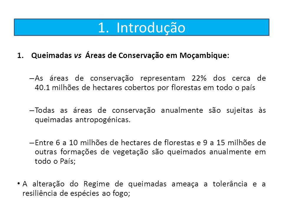 1. Introdução 1.Queimadas vs Áreas de Conservação em Moçambique: – As áreas de conservação representam 22% dos cerca de 40.1 milhões de hectares cober