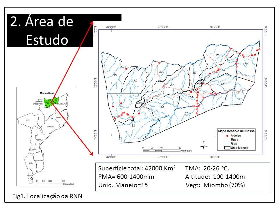 2. Área de Estudo Superfície total: 42000 Km 2 TMA: 20-26 o C. PMA= 600-1400mm Altitude: 100-1400m Unid. Maneio=15 Vegt: Miombo (70%) Fig1. Localizaçã