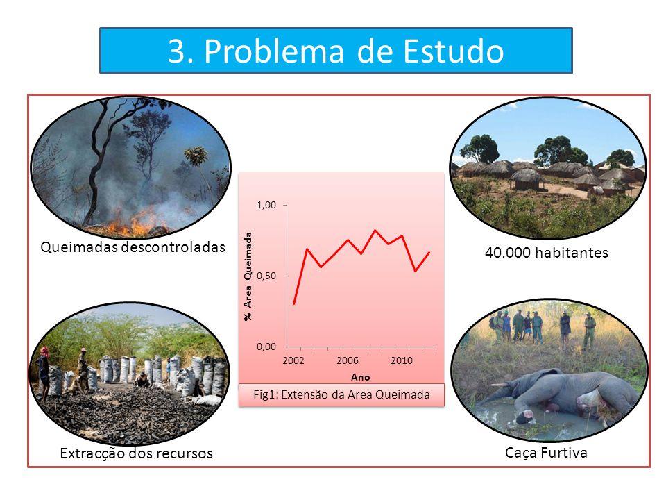http://www.twma.co.tz/wma/mbarangandu 3. Problema de Estudo Queimadas descontroladas Extracção dos recursos 40.000 habitantes Caça Furtiva Fig1: Exten