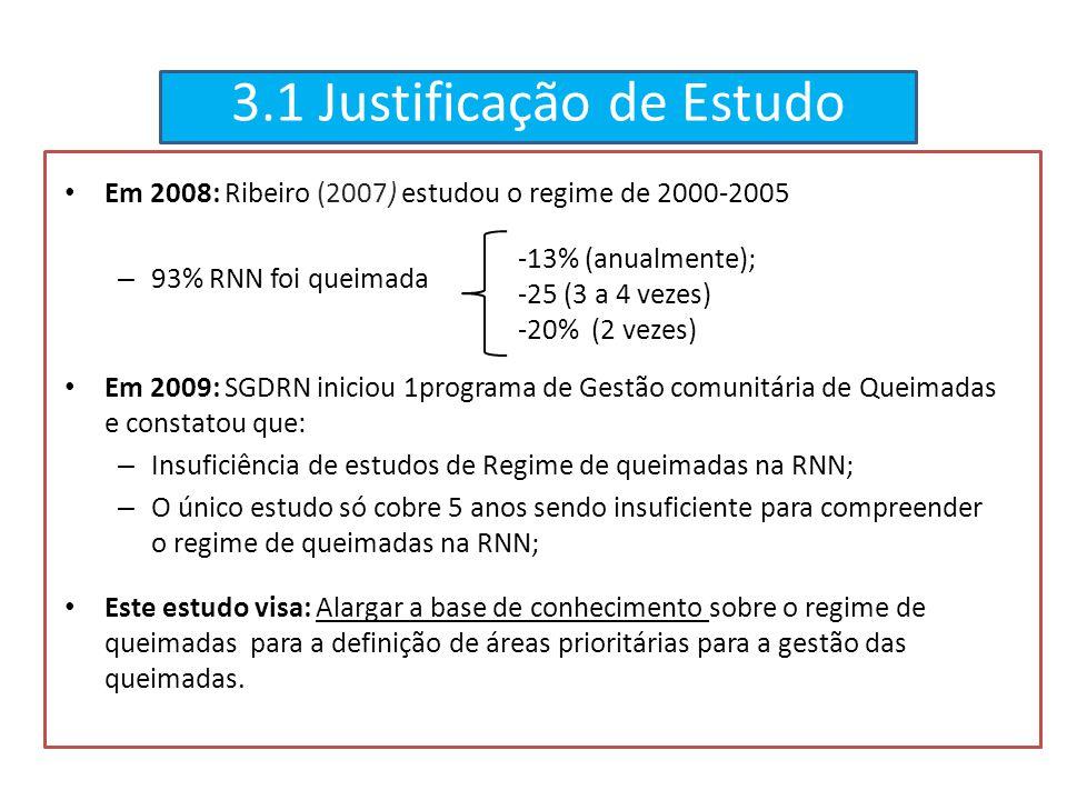 Em 2008: Ribeiro (2007) estudou o regime de 2000-2005 – 93% RNN foi queimada Em 2009: SGDRN iniciou 1programa de Gestão comunitária de Queimadas e con