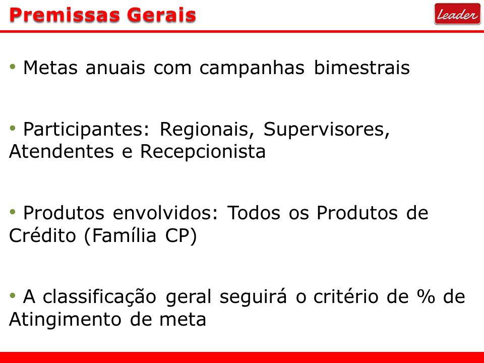 Premissas Gerais Metas anuais com campanhas bimestrais Participantes: Regionais, Supervisores, Atendentes e Recepcionista Produtos envolvidos: Todos o