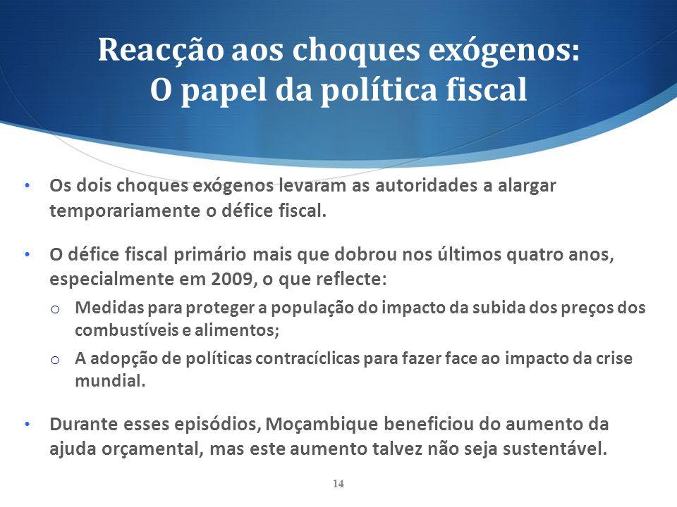 Reacção aos choques exógenos: O papel da política fiscal 14 Os dois choques exógenos levaram as autoridades a alargar temporariamente o défice fiscal.